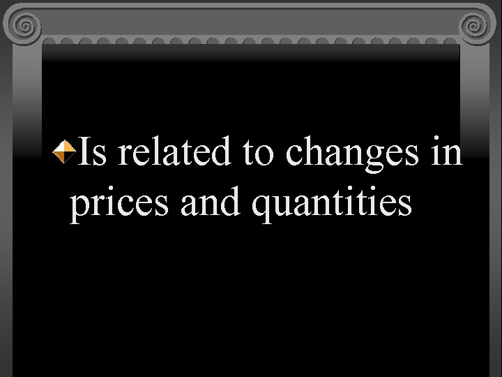 Is related to changes in prices and quantities