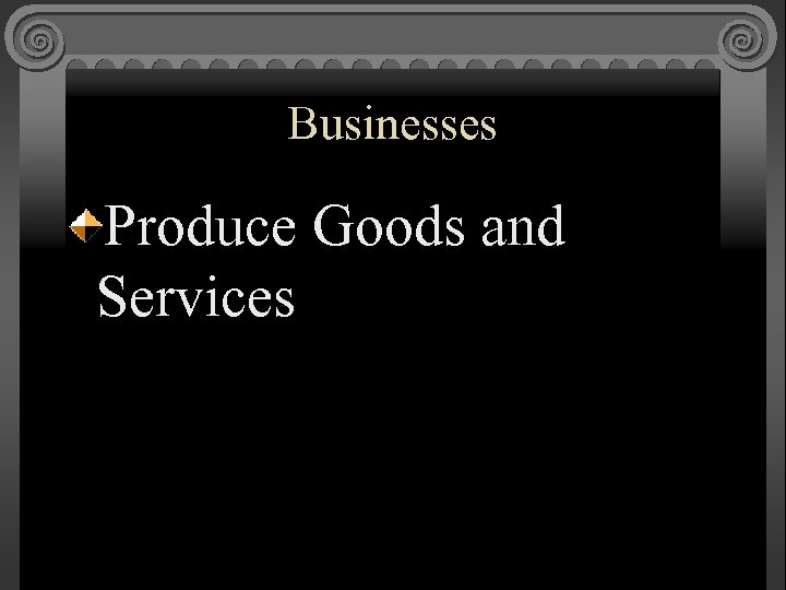 Businesses Produce Goods and Services