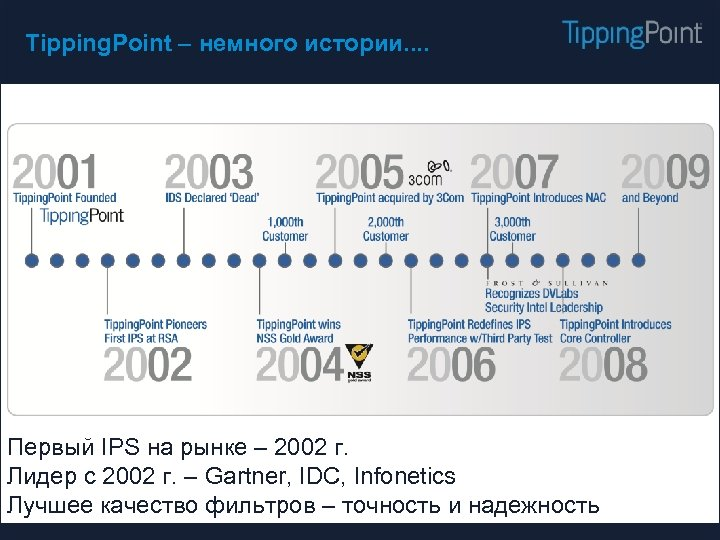 Tipping Point Intrusion Prevention System Обзор продуктовой