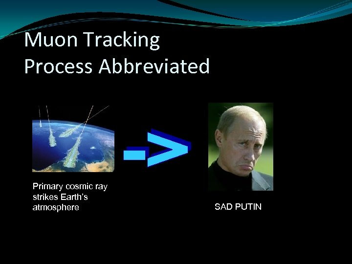 Muon Tracking Process Abbreviated Primary cosmic ray strikes Earth's atmosphere SAD PUTIN