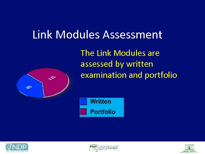 Link Modules Assessment The Link Modules are assessed by written examination and portfolio