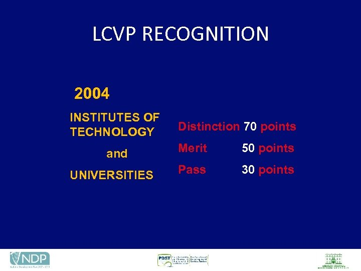 LCVP RECOGNITION 2004 INSTITUTES OF TECHNOLOGY and UNIVERSITIES Distinction 70 points Merit 50 points