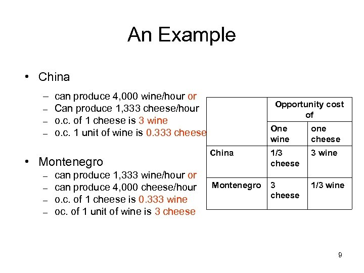 An Example • China – can produce 4, 000 wine/hour or – Can produce
