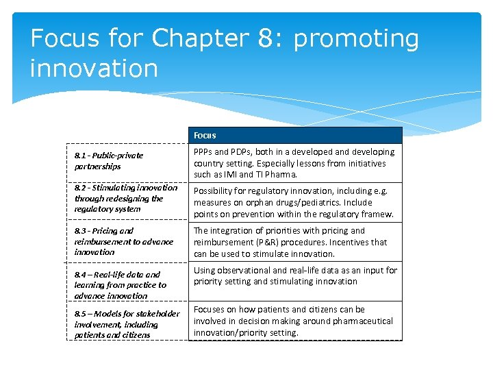 Focus for Chapter 8: promoting innovation Focus 8. 1 - Public-private partnerships PPPs and