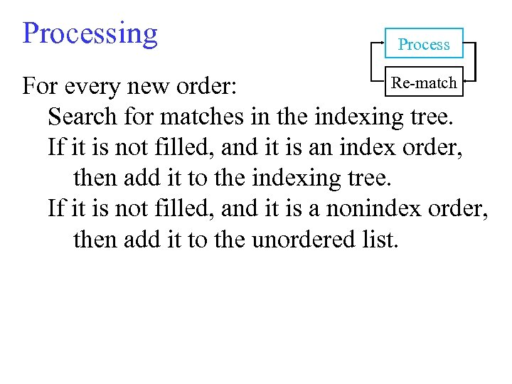 Processing Process Re-match For every new order: Search for matches in the indexing tree.