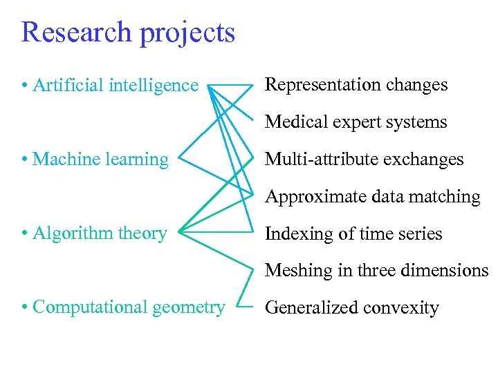 Research projects • Artificial intelligence Representation changes Medical expert systems • Machine learning Multi-attribute