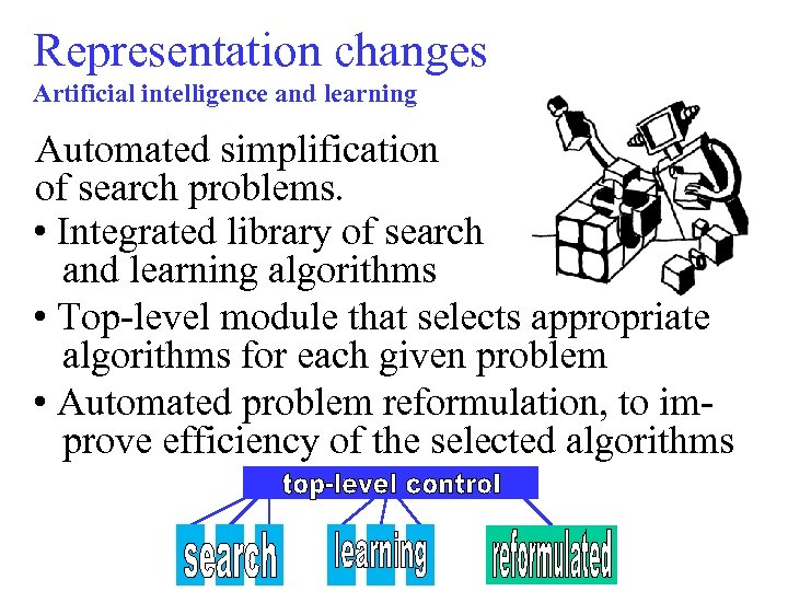 Representation changes Artificial intelligence and learning Automated simplification of search problems. • Integrated library