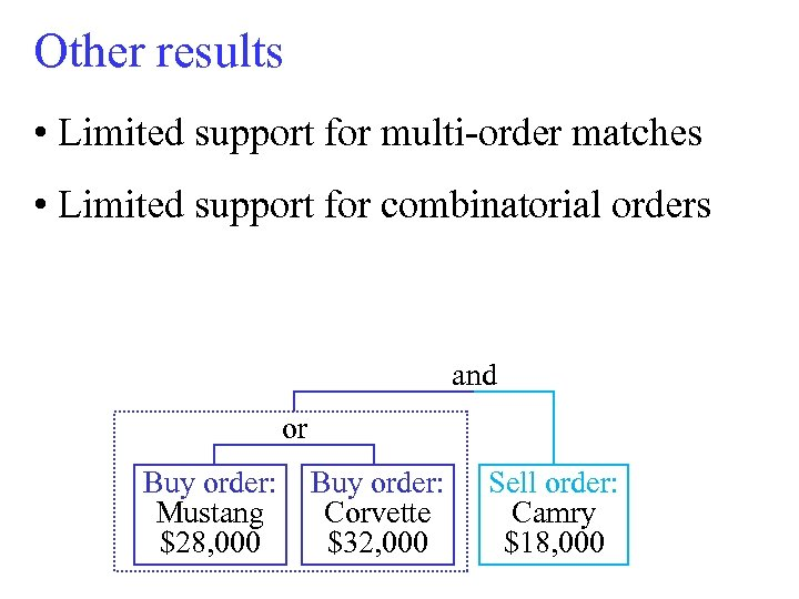 Other results • Limited support for multi-order matches • Limited support for combinatorial orders