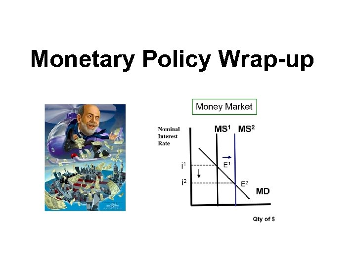 Monetary Policy Wrap-up