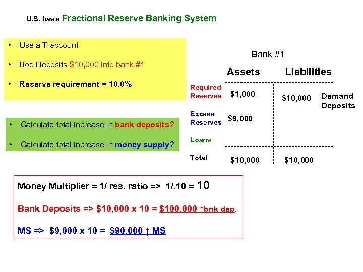 U. S. has a Fractional Reserve Banking System Use a T-account • Bob Deposits