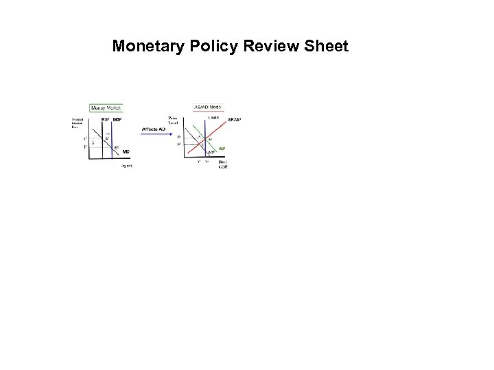 Monetary Policy Review Sheet