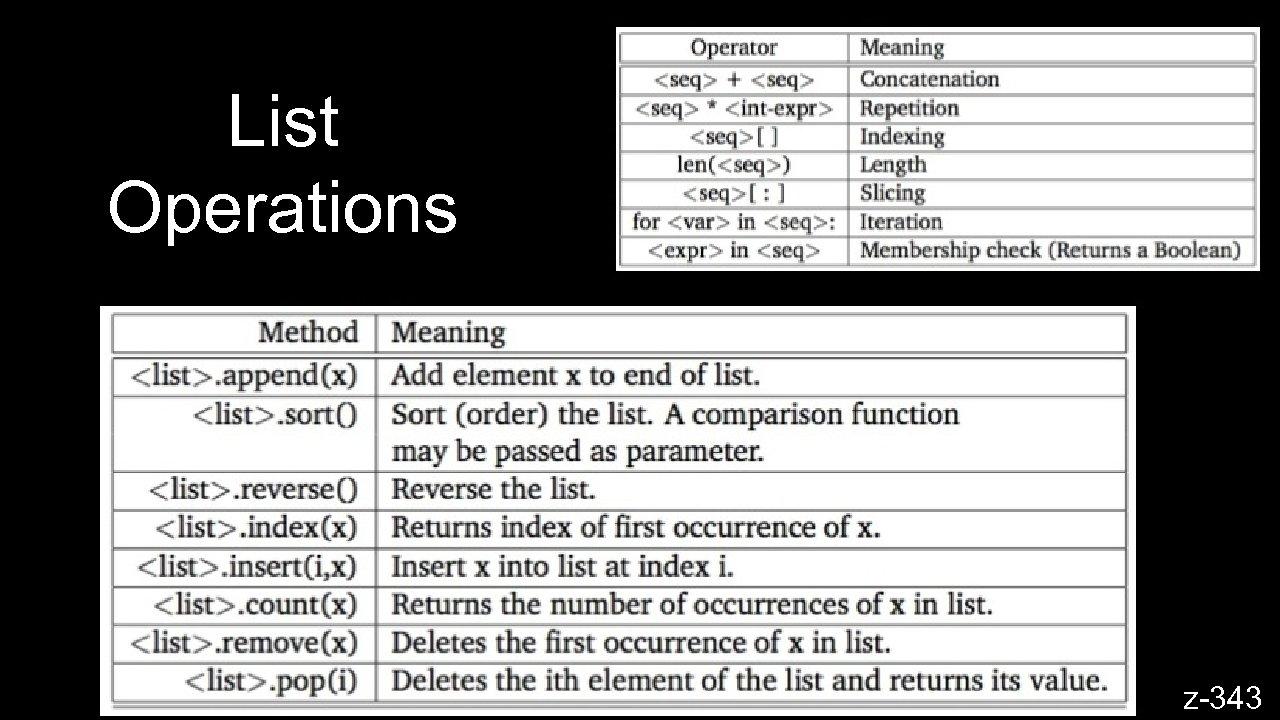 List Operations z-343
