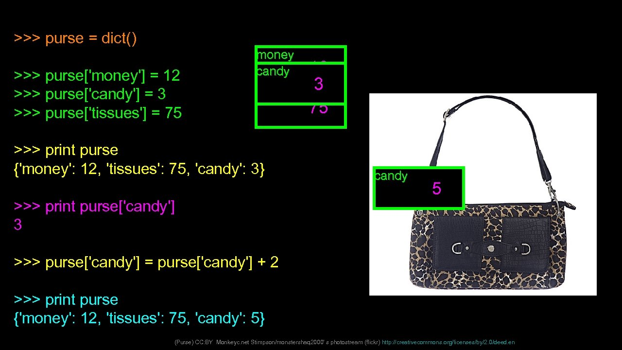 >>> purse = dict() >>> purse['money'] = 12 >>> purse['candy'] = 3 >>> purse['tissues']