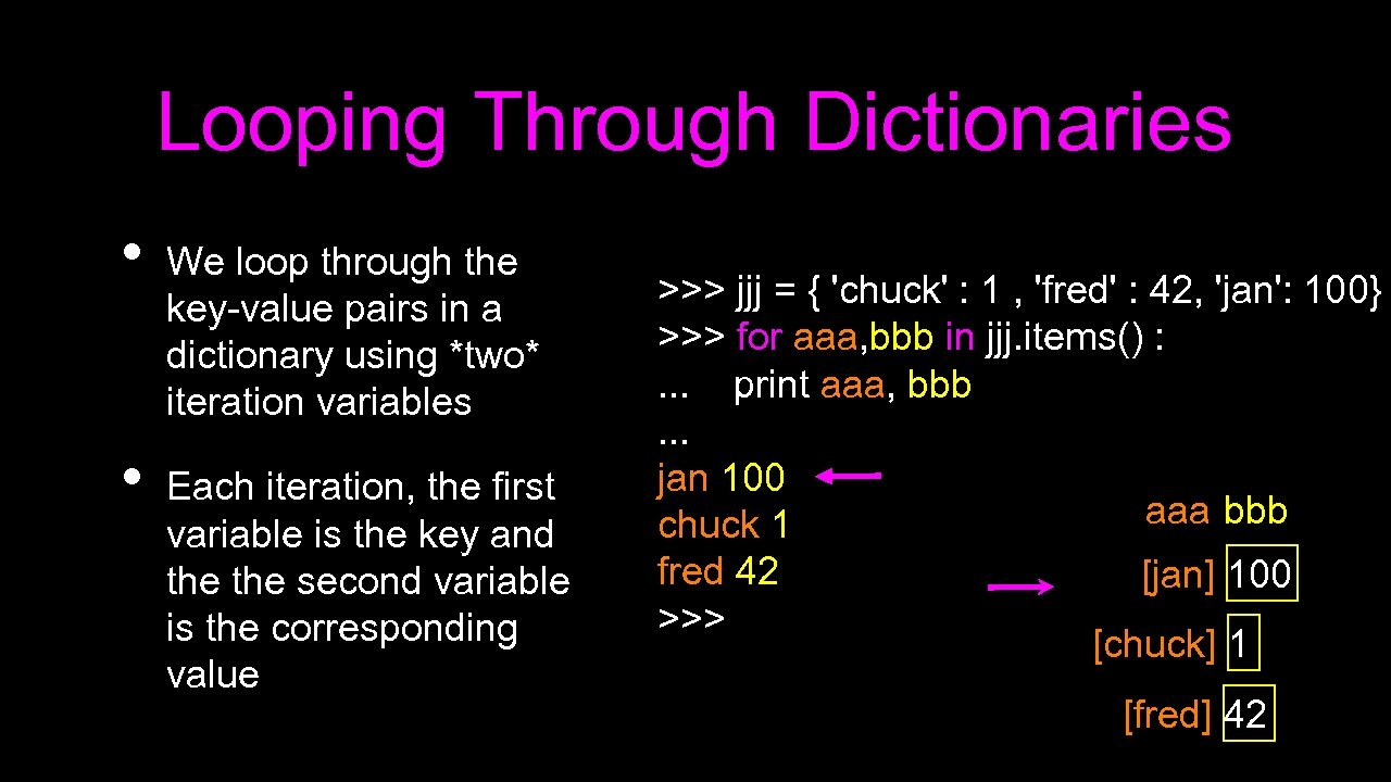 Looping Through Dictionaries • • We loop through the key-value pairs in a dictionary