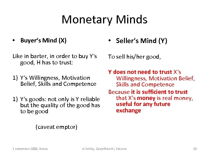 Monetary Minds • Buyer's Mind (X) • Seller's Mind (Y) Like in barter, in