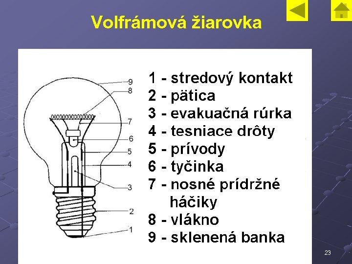 Volfrámová žiarovka 23