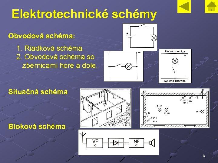 Elektrotechnické schémy Obvodová schéma: 1. Riadková schéma. 2. Obvodová schéma so zbernicami hore a