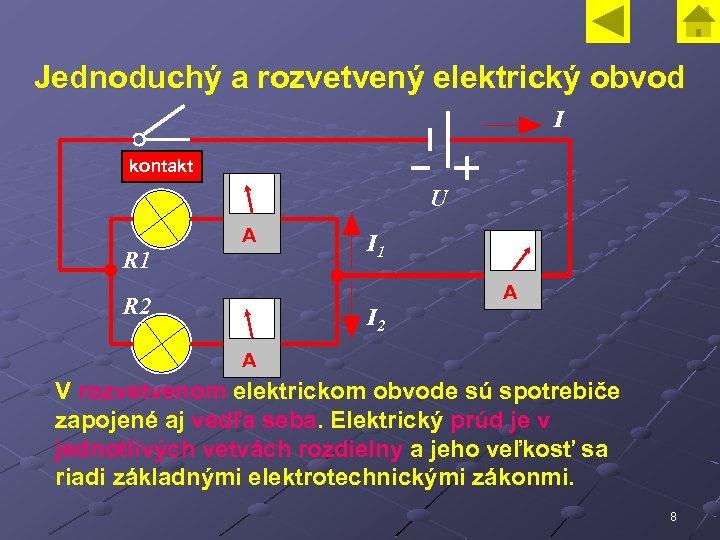 Jednoduchý a rozvetvený elektrický obvod I kontakt U A R 1 I 1 A