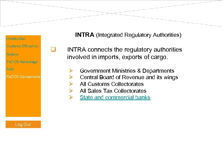 INTRA (Integrated Regulatory Authorities) Introduction Customs Efficiency Reform Pa. CCS Advantage Path Pa. CCS