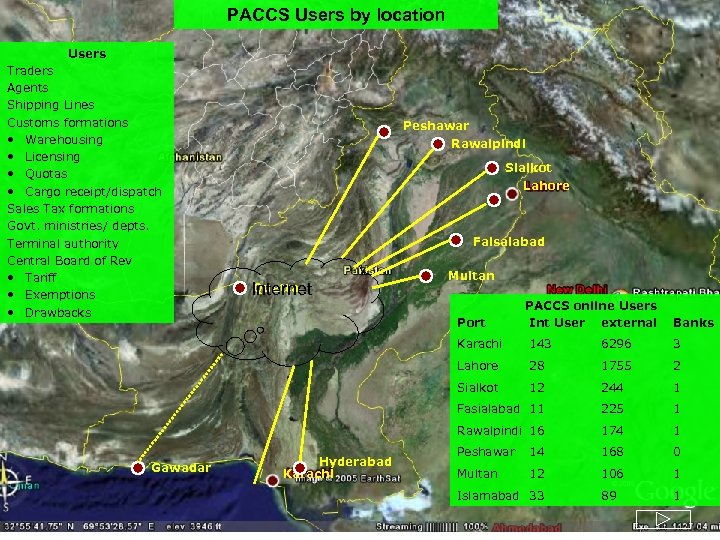 PACCS Users by location Users Traders Agents Shipping Lines Customs formations • Warehousing •