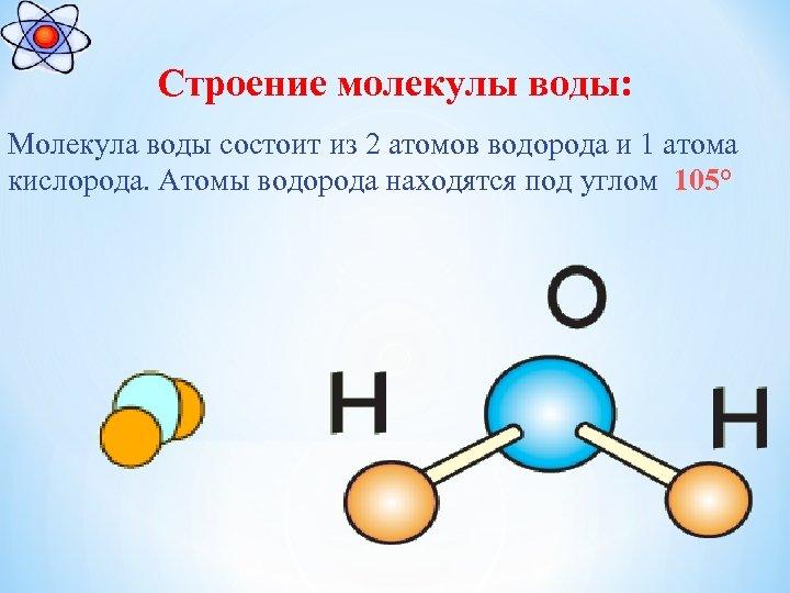 Строение молекулы воды: Молекула воды состоит из 2 атомов водорода и 1 атома кислорода.