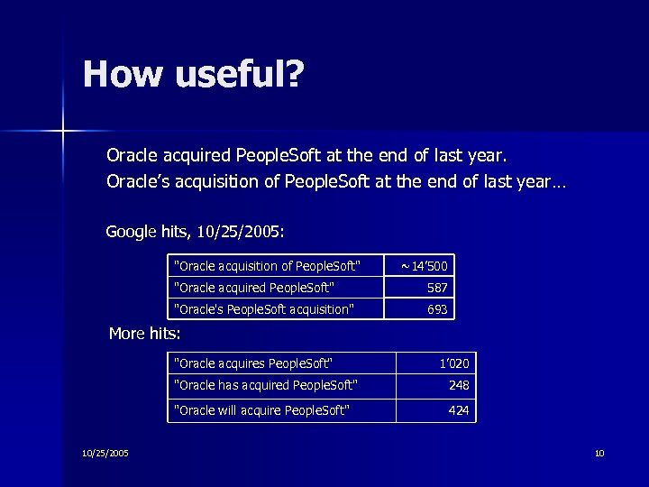 How useful? Oracle acquired People. Soft at the end of last year. Oracle's acquisition