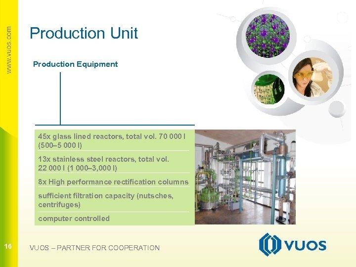 Production Unit Production Equipment 16 45 x glass lined reactors, total vol. 70 000