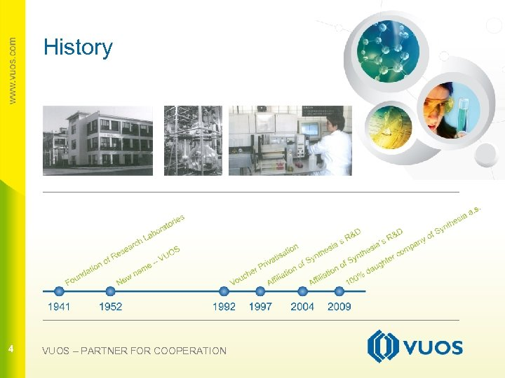History 4 4 VUOS – PARTNER FOR COOPERATION