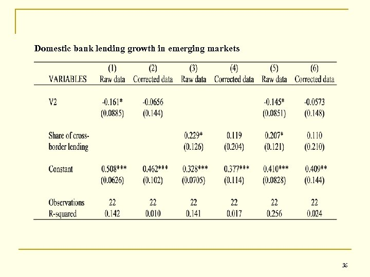 Domestic bank lending growth in emerging markets 36