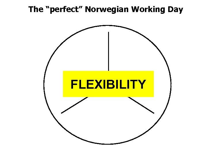 """The """"perfect"""" Norwegian Working Day FLEXIBILITY"""