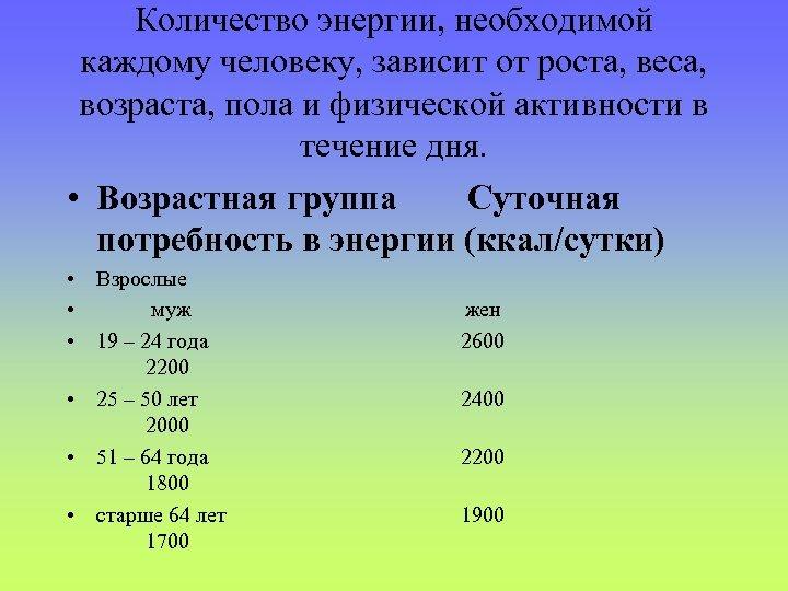 Количество энергии, необходимой каждому человеку, зависит от роста, веса, возраста, пола и физической активности