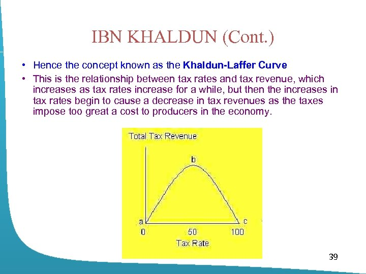 IBN KHALDUN (Cont. ) • Hence the concept known as the Khaldun-Laffer Curve •