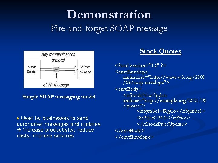 Demonstration Fire-and-forget SOAP message Stock Quotes Simple SOAP messaging model • Used by businesses