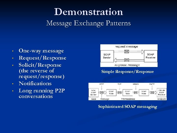 Demonstration Message Exchange Patterns • • • One-way message Request/Response Solicit/Response (the reverse of