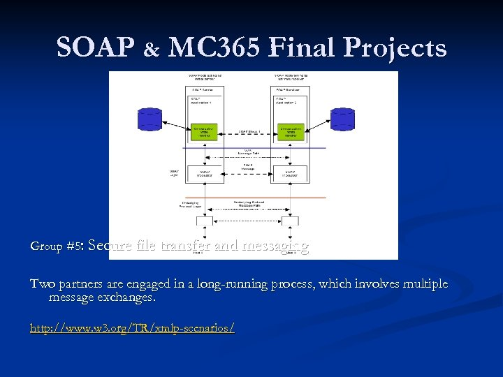 SOAP & MC 365 Final Projects Group #5: Secure file transfer and messaging Two