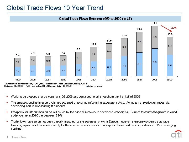 Global Trade Flows 10 Year Trend Global Trade Flows Between 1999 to 2009 (in