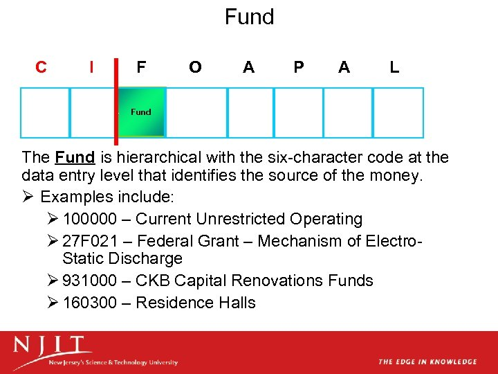 Fund C Account Index I F Required O Chart Fund Organization A Account P