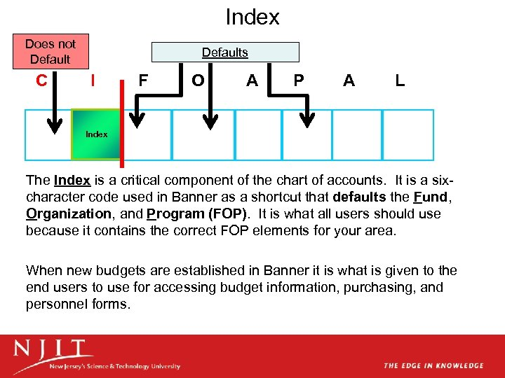 Index Does not Default C Account Index Defaults I Index Chart F O Required