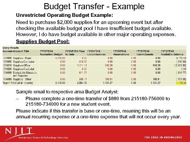 Budget Transfer - Example Unrestricted Operating Budget Example: Need to purchase $2, 000 supplies