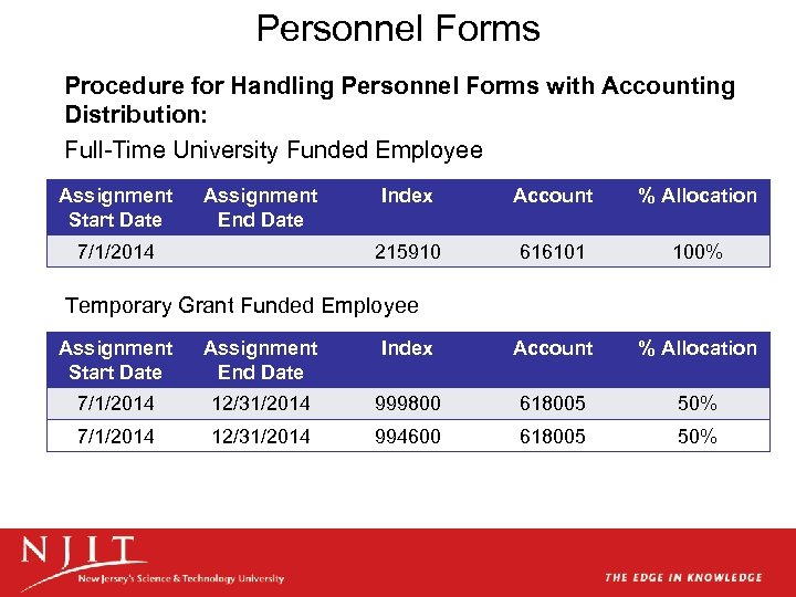 Personnel Forms Procedure for Handling Personnel Forms with Accounting Distribution: Full-Time University Funded Employee