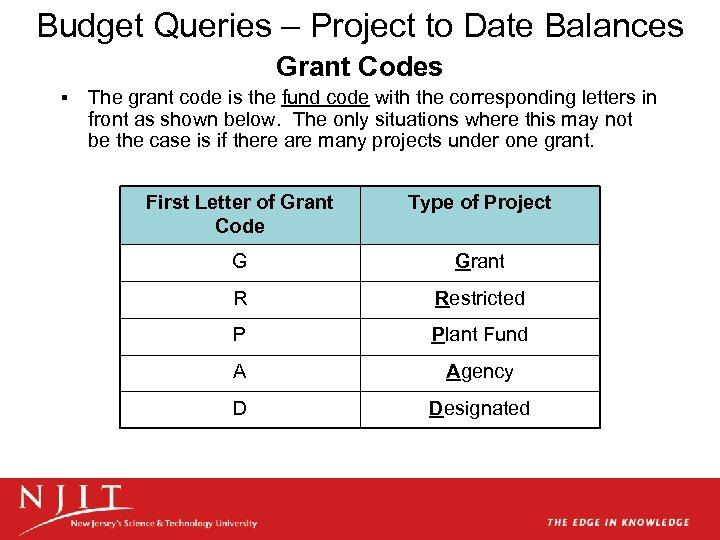 Budget Queries – Project to Date Balances Grant Codes § The grant code is