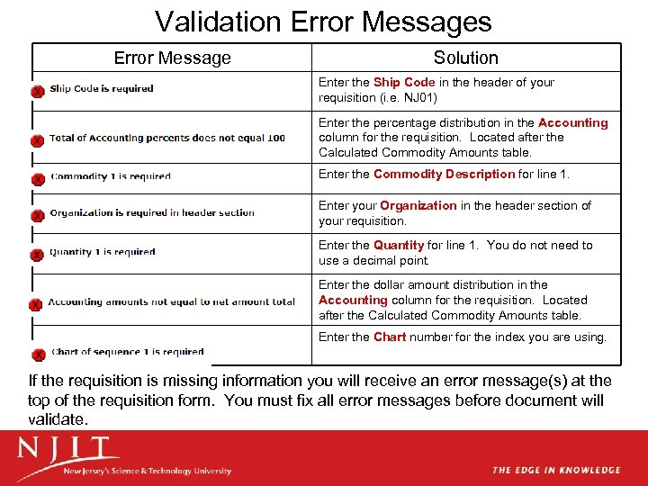 Validation Error Messages Error Message Solution Enter the Ship Code in the header of