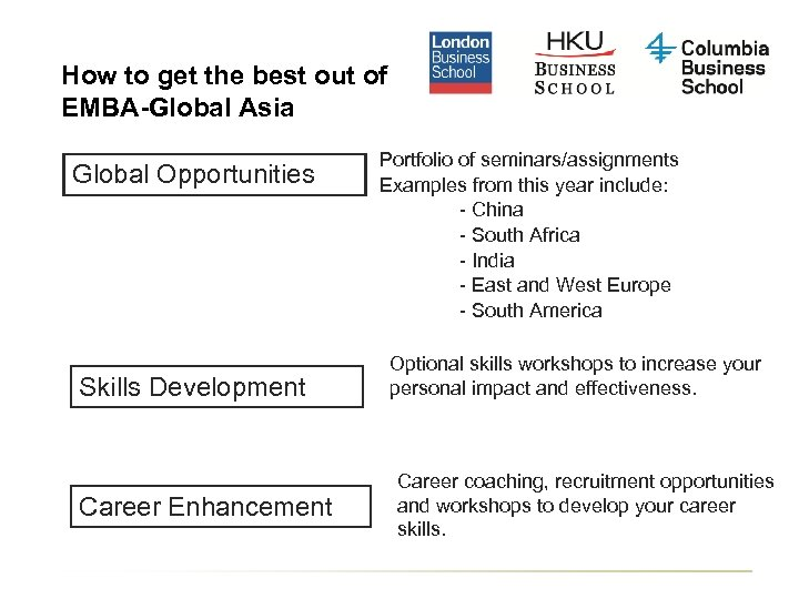 How to get the best out of EMBA-Global Asia Global Opportunities Skills Development Career