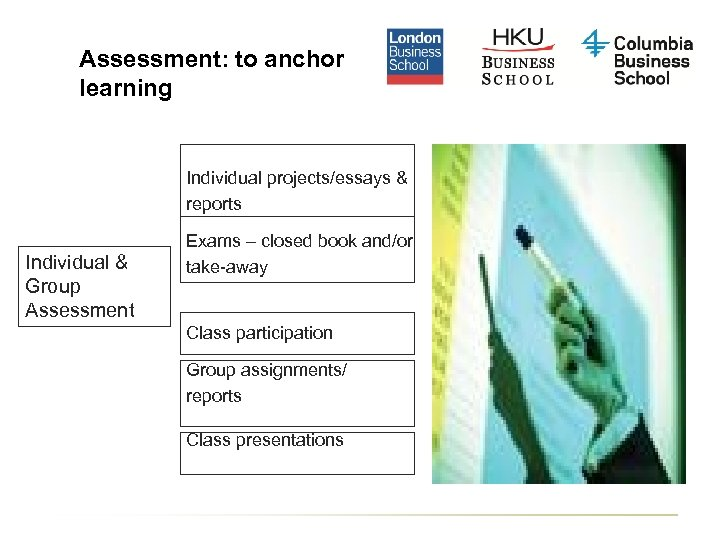 Assessment: to anchor learning Individual projects/essays & reports Individual & Group Assessment Exams –