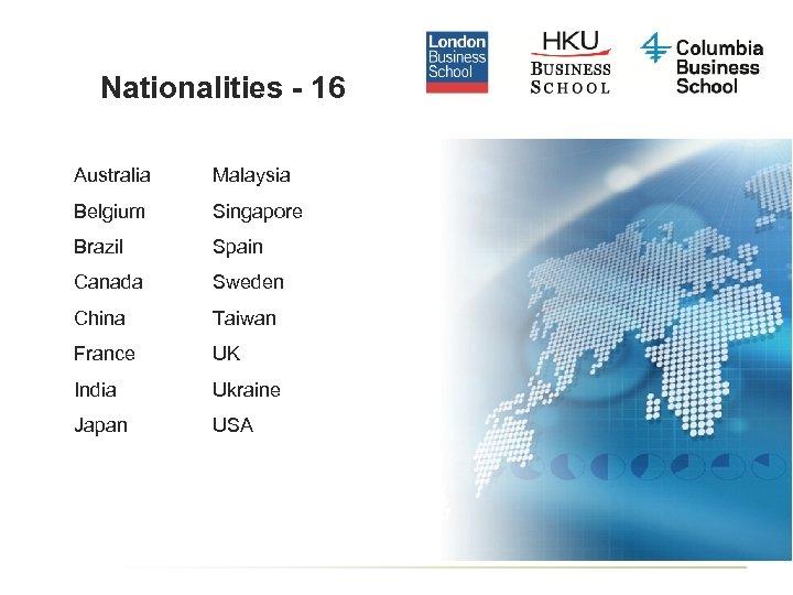 Nationalities - 16 Australia Malaysia Belgium Singapore Brazil Spain Canada Sweden China Taiwan France