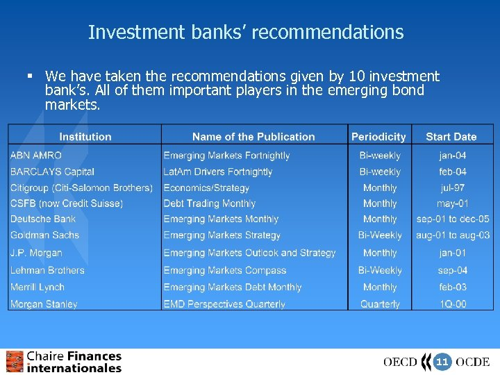 Investment banks' recommendations § We have taken the recommendations given by 10 investment bank's.