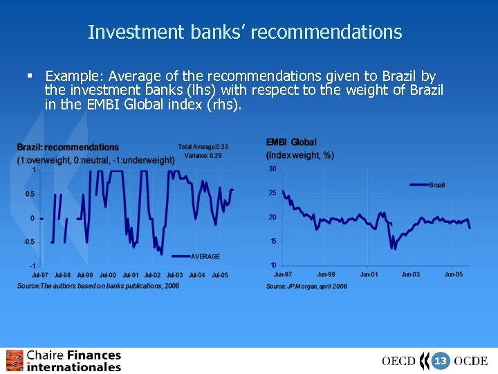 Investment banks' recommendations § Example: Average of the recommendations given to Brazil by the