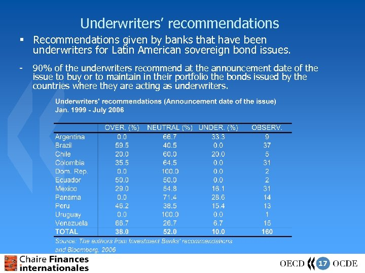 Underwriters' recommendations § Recommendations given by banks that have been underwriters for Latin American