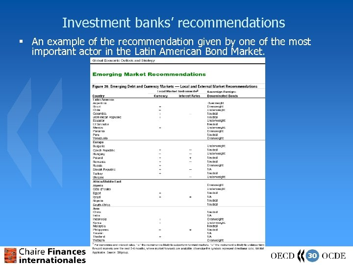 Investment banks' recommendations § An example of the recommendation given by one of the