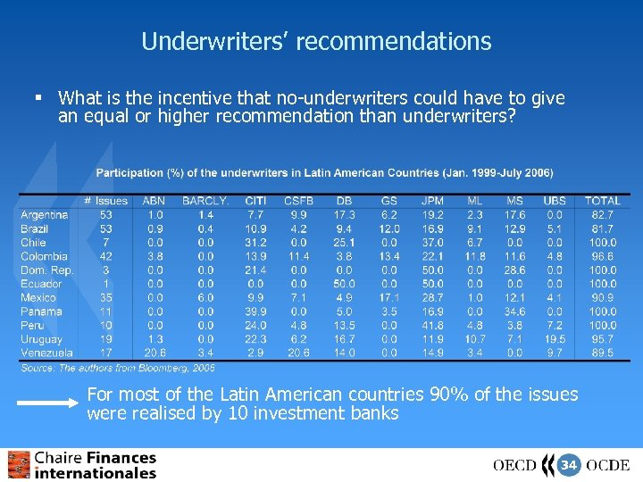 Underwriters' recommendations § What is the incentive that no-underwriters could have to give an